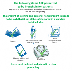 These items are permitted to be brought into hospital for patients