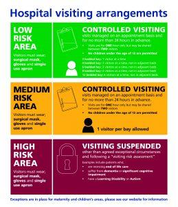 Hospital Visiting Arrangements September 2021